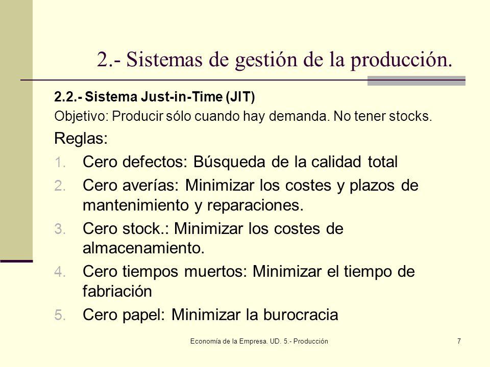 Economía de la Empresa. UD. 5.- Producción7 2.- Sistemas de gestión de la producción. 2.2.- Sistema Just-in-Time (JIT) Objetivo: Producir sólo cuando