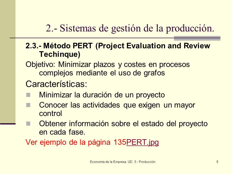 Economía de la Empresa. UD. 5.- Producción8 2.- Sistemas de gestión de la producción. 2.3.- Método PERT (Project Evaluation and Review Techinque) Obje
