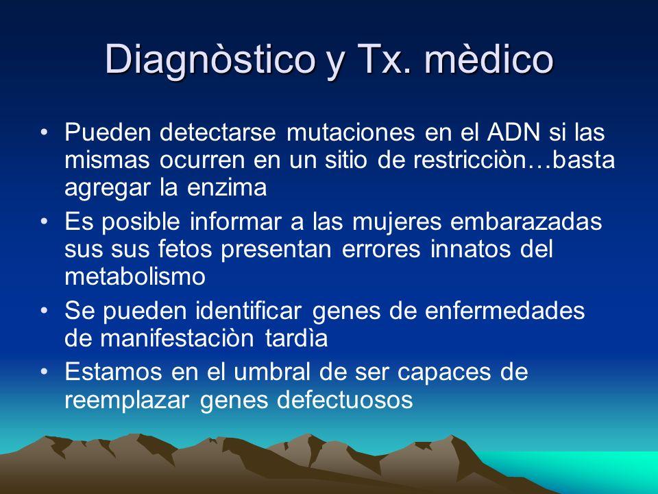 Diagnòstico y Tx. mèdico Pueden detectarse mutaciones en el ADN si las mismas ocurren en un sitio de restricciòn…basta agregar la enzima Es posible in