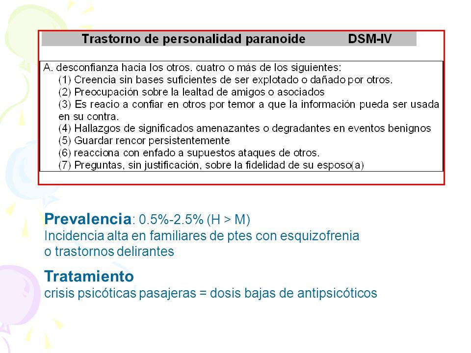 Prevalencia : 0.5%-2.5% (H > M) Incidencia alta en familiares de ptes con esquizofrenia o trastornos delirantes Tratamiento crisis psicóticas pasajera