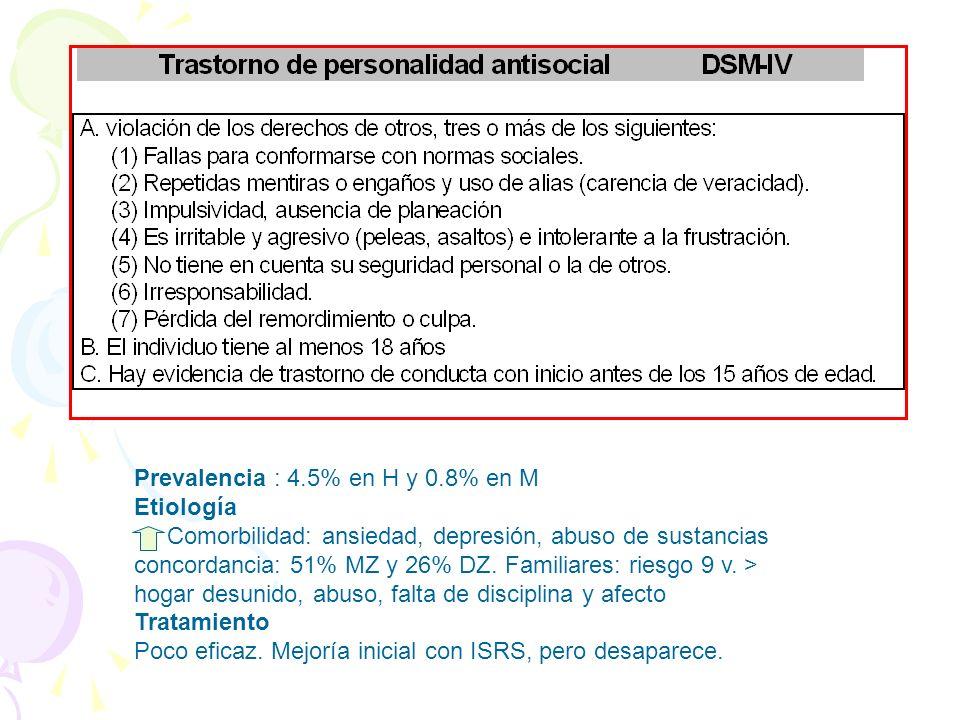 Prevalencia : 4.5% en H y 0.8% en M Etiología Comorbilidad: ansiedad, depresión, abuso de sustancias concordancia: 51% MZ y 26% DZ. Familiares: riesgo