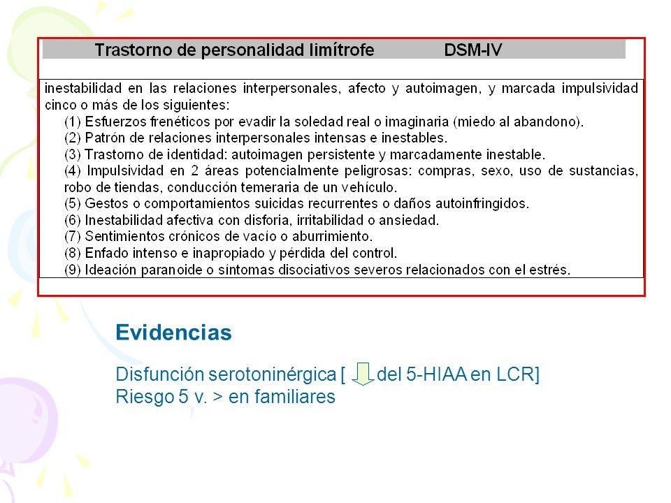 Evidencias Disfunción serotoninérgica [ del 5-HIAA en LCR] Riesgo 5 v. > en familiares