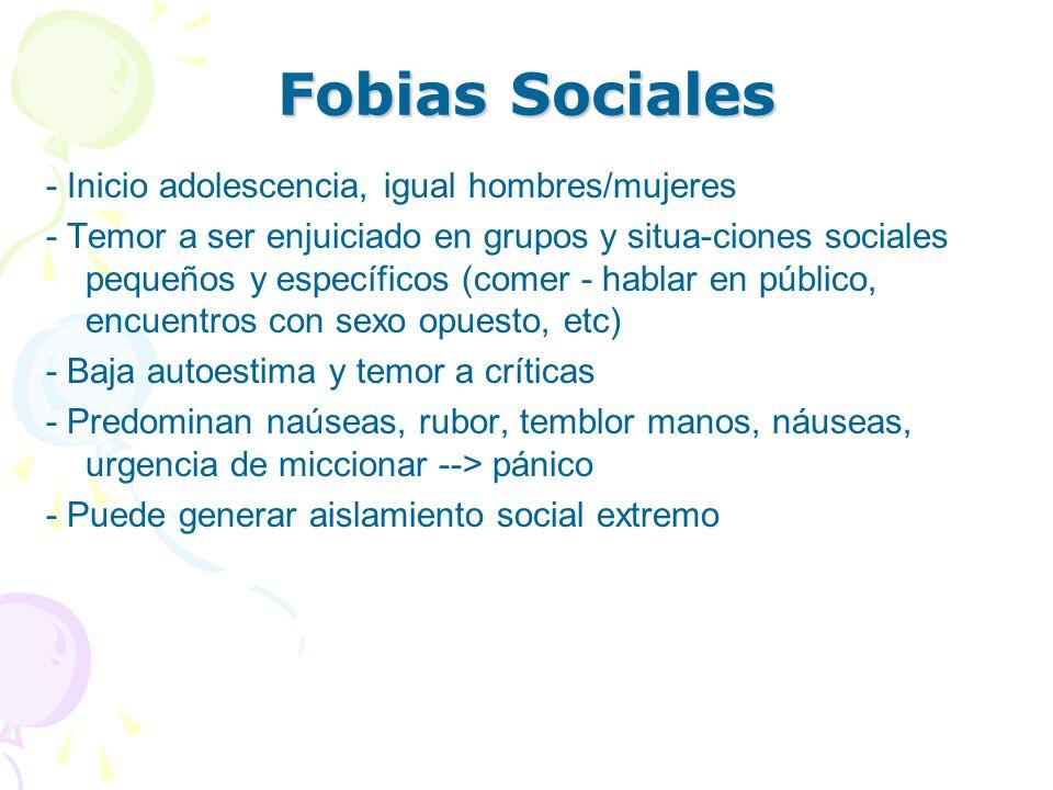 Fobias Sociales - Inicio adolescencia, igual hombres/mujeres - Temor a ser enjuiciado en grupos y situa-ciones sociales pequeños y específicos (comer