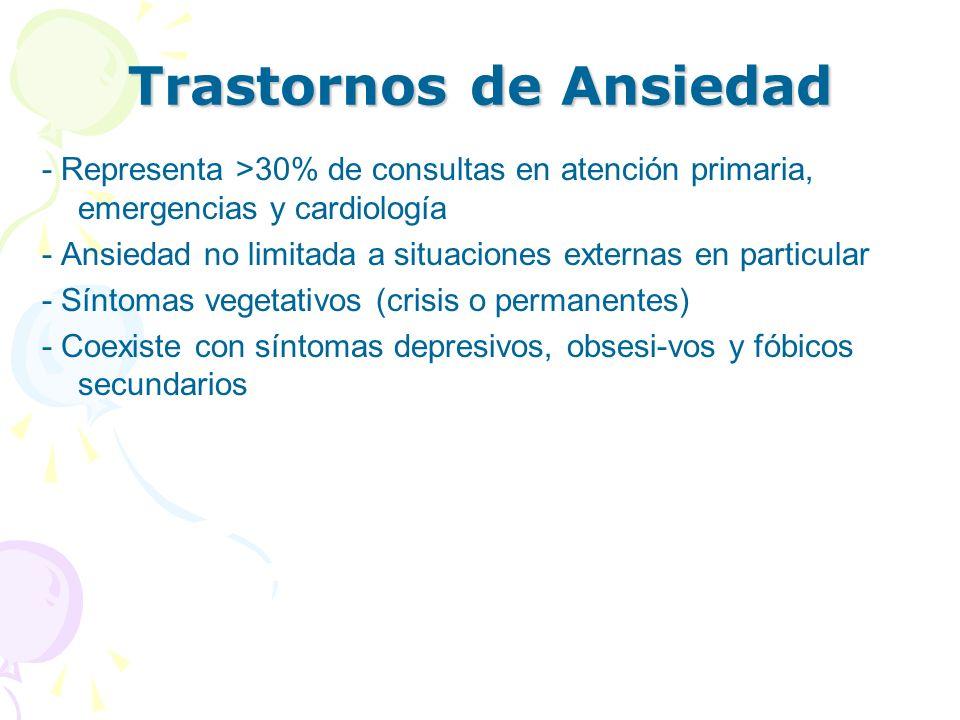 Trastornos de Ansiedad - Representa >30% de consultas en atención primaria, emergencias y cardiología - Ansiedad no limitada a situaciones externas en