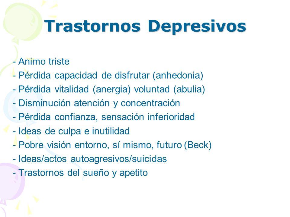 Trastornos Depresivos - Animo triste - Pérdida capacidad de disfrutar (anhedonia) - Pérdida vitalidad (anergia) voluntad (abulia) - Disminución atenci