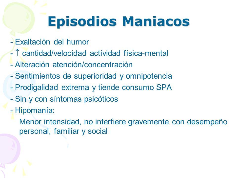 Episodios Maniacos - Exaltación del humor - cantidad/velocidad actívidad física-mental - Alteración atención/concentración - Sentimientos de superiori