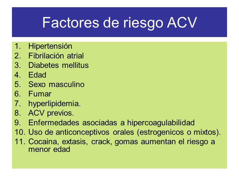 Factores de riesgo ACV 1.Hipertensión 2.Fibrilación atrial 3.Diabetes mellitus 4.Edad 5.Sexo masculino 6.Fumar 7.hyperlipidemia. 8.ACV previos. 9.Enfe
