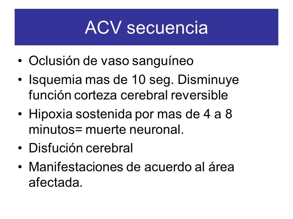ACV secuencia Oclusión de vaso sanguíneo Isquemia mas de 10 seg. Disminuye función corteza cerebral reversible Hipoxia sostenida por mas de 4 a 8 minu