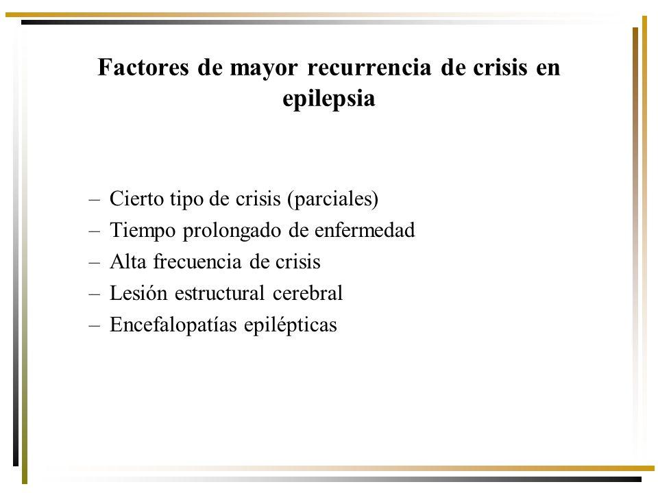 Factores de mayor recurrencia de crisis en epilepsia –Cierto tipo de crisis (parciales) –Tiempo prolongado de enfermedad –Alta frecuencia de crisis –Lesión estructural cerebral –Encefalopatías epilépticas