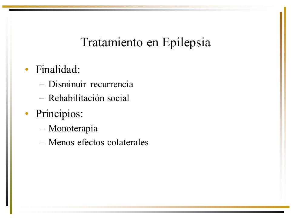 Tratamiento en Epilepsia Finalidad: –Disminuir recurrencia –Rehabilitación social Principios: –Monoterapia –Menos efectos colaterales