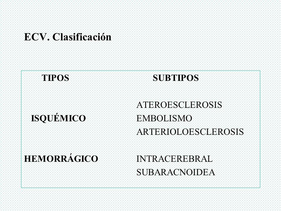 ECV. Clasificación TIPOS SUBTIPOS ATEROESCLEROSIS ISQUÉMICOEMBOLISMO ARTERIOLOESCLEROSIS HEMORRÁGICOINTRACEREBRAL SUBARACNOIDEA