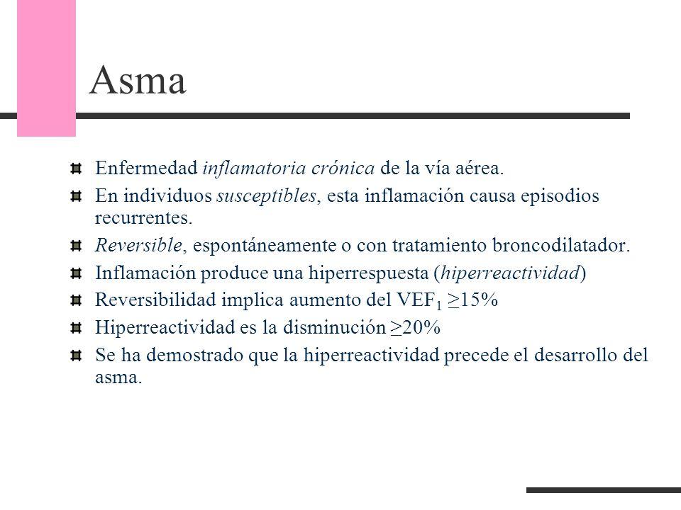 Asma Enfermedad inflamatoria crónica de la vía aérea. En individuos susceptibles, esta inflamación causa episodios recurrentes. Reversible, espontánea
