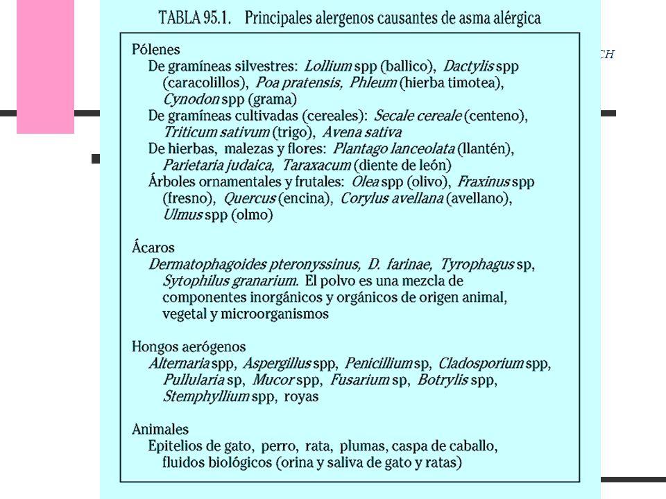 Factores implicados en las exacerbaciones: alergenos, ejercicio, aire frío, gases irritantes, cambios de temperatura, emociones extremas, infecciones