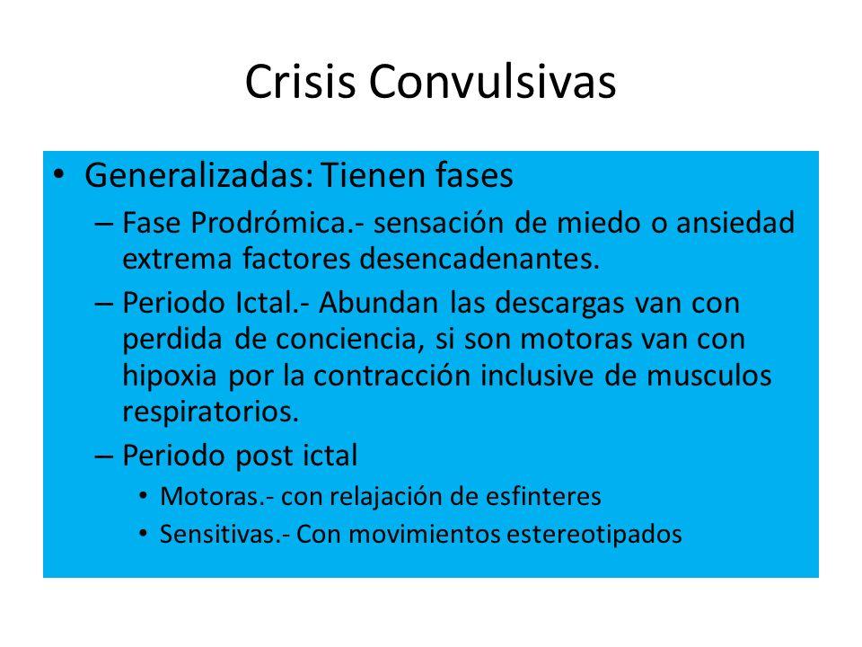 Crisis Convulsivas Generalizadas: Tienen fases – Fase Prodrómica.- sensación de miedo o ansiedad extrema factores desencadenantes. – Periodo Ictal.- A