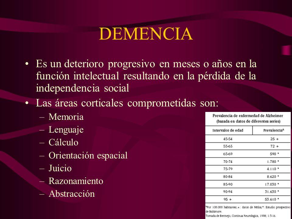 DEMENCIA Es un deterioro progresivo en meses o años en la función intelectual resultando en la pérdida de la independencia social Las áreas corticales