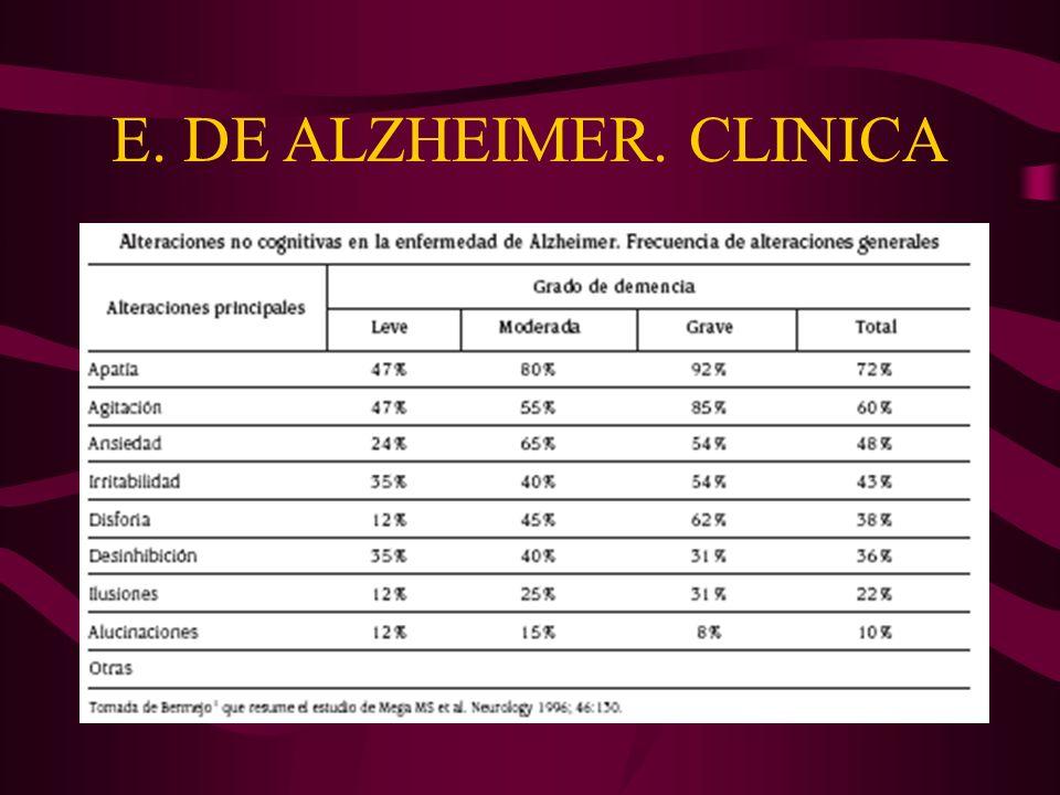 E. DE ALZHEIMER. CLINICA