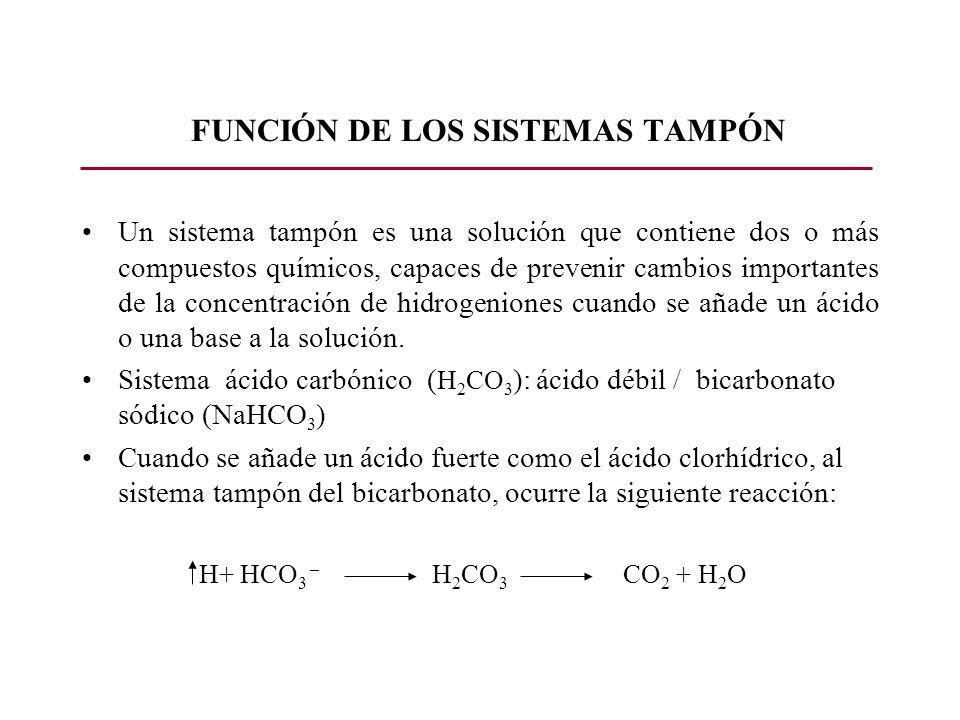 FUNCIÓN DE LOS SISTEMAS TAMPÓN Un sistema tampón es una solución que contiene dos o más compuestos químicos, capaces de prevenir cambios importantes d