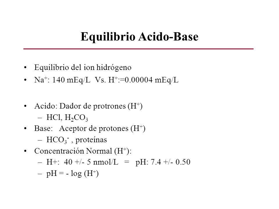 Equilibrio Acido-Base Equilibrio del ion hidrógeno Na + : 140 mEq/L Vs. H + :=0.00004 mEq/L Acido: Dador de protrones (H + ) –HCl, H 2 CO 3 Base: Acep