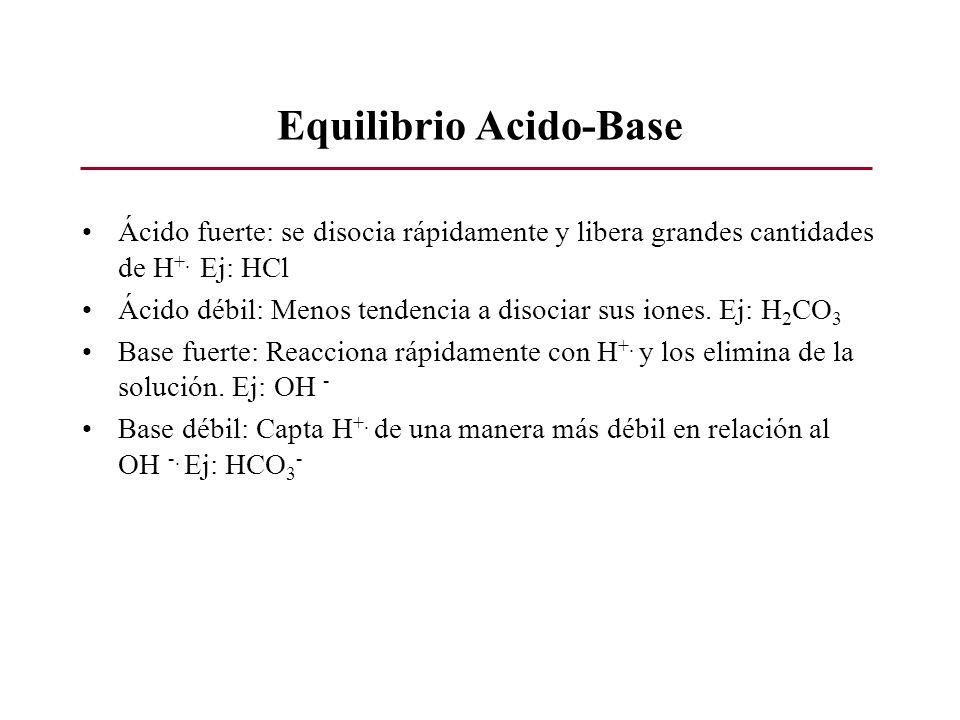 Equilibrio Acido-Base Ácido fuerte: se disocia rápidamente y libera grandes cantidades de H +. Ej: HCl Ácido débil: Menos tendencia a disociar sus ion