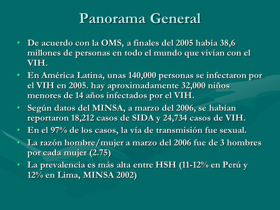 Panorama General De acuerdo con la OMS, a finales del 2005 había 38,6 millones de personas en todo el mundo que vivían con el VIH.De acuerdo con la OM