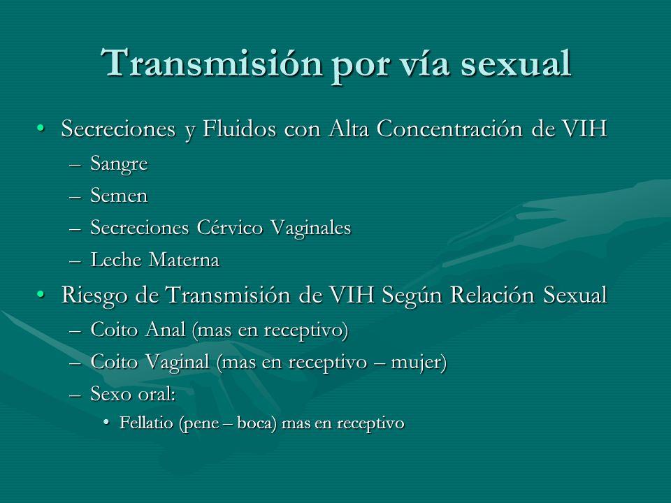 Transmisión por vía sexual Secreciones y Fluidos con Alta Concentración de VIHSecreciones y Fluidos con Alta Concentración de VIH –Sangre –Semen –Secr
