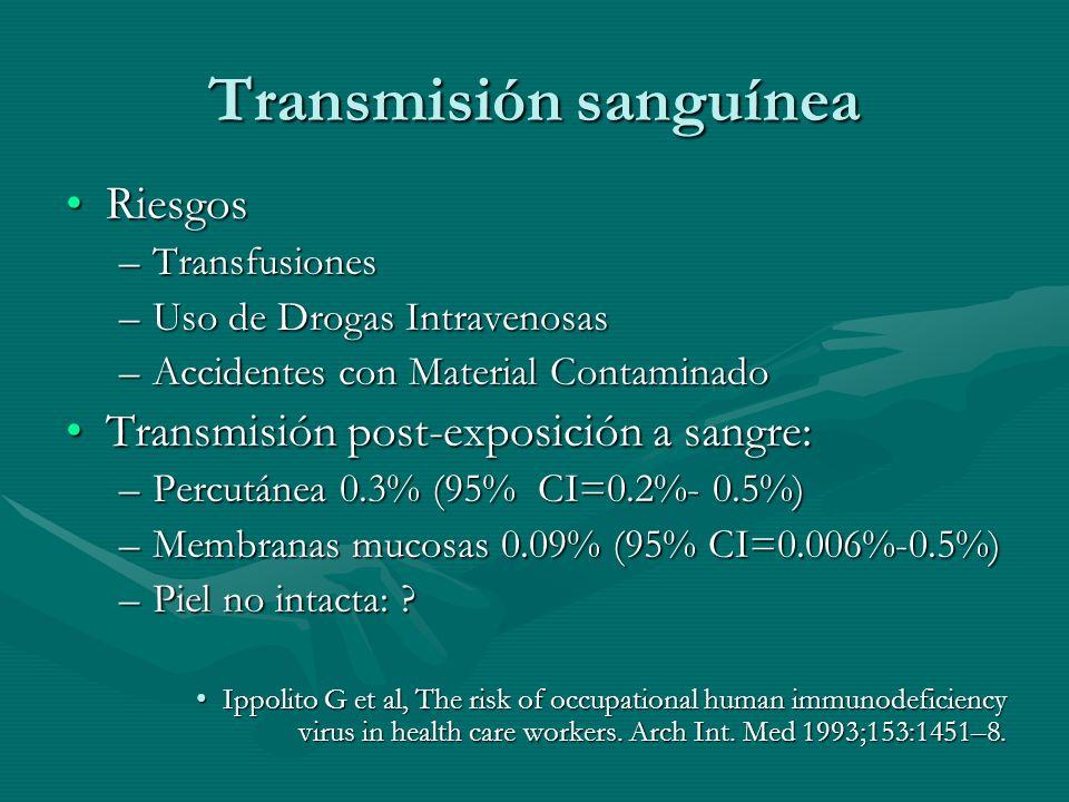 Transmisión sanguínea RiesgosRiesgos –Transfusiones –Uso de Drogas Intravenosas –Accidentes con Material Contaminado Transmisión post-exposición a san