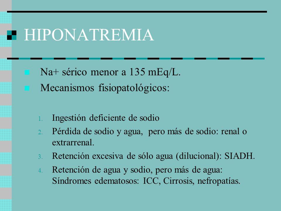 Na+ sérico menor a 135 mEq/L. Mecanismos fisiopatológicos: 1. Ingestión deficiente de sodio 2. Pérdida de sodio y agua, pero más de sodio: renal o ext