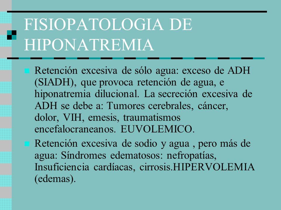FISIOPATOLOGIA DE HIPONATREMIA Retención excesiva de sólo agua: exceso de ADH (SIADH), que provoca retención de agua, e hiponatremia dilucional. La se