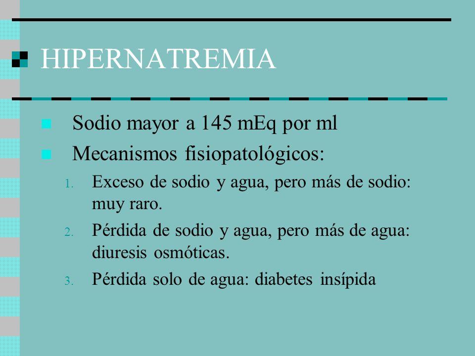 Sodio mayor a 145 mEq por ml Mecanismos fisiopatológicos: 1.