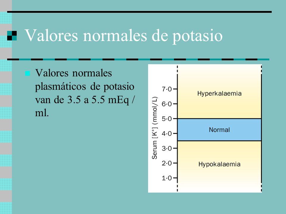 Valores normales de potasio Valores normales plasmáticos de potasio van de 3.5 a 5.5 mEq / ml.