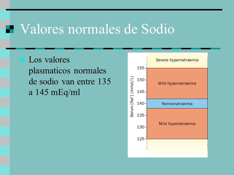 Valores normales de Sodio Los valores plasmaticos normales de sodio van entre 135 a 145 mEq/ml