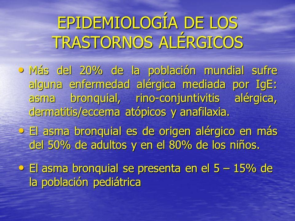 EPIDEMIOLOGÍA DE LOS TRASTORNOS ALÉRGICOS Más del 20% de la población mundial sufre alguna enfermedad alérgica mediada por IgE: asma bronquial, rino-c