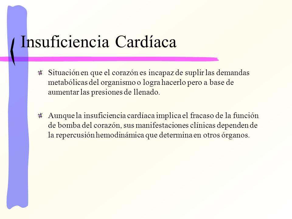 Manifestaciones clínicas de la Insuficiencia Cardíaca Disnea Ortopnea Disnea paroxística nocturna Respiración periódica Fatiga, debilidad y disminución de la capacidad de esfuerzo.