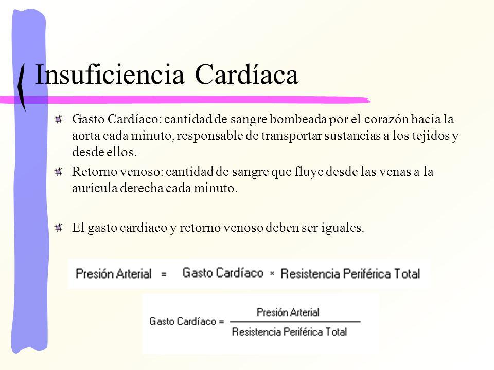 Insuficiencia Cardíaca Gasto Cardíaco: cantidad de sangre bombeada por el corazón hacia la aorta cada minuto, responsable de transportar sustancias a