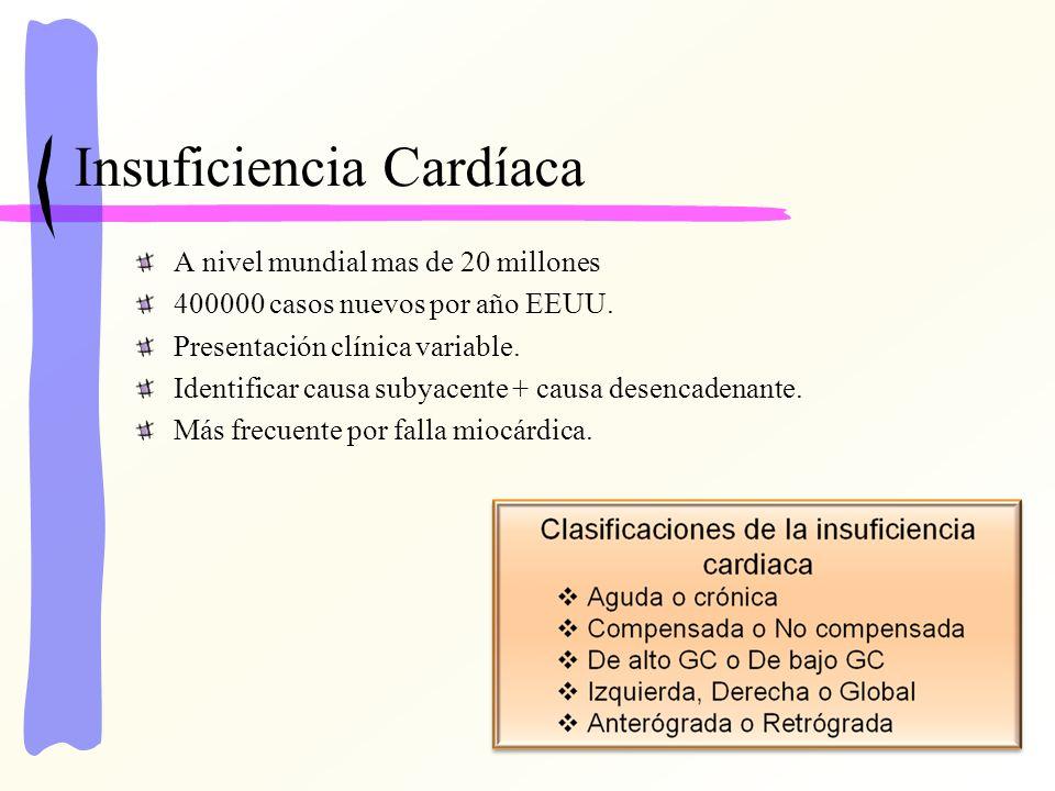 Insuficiencia Cardíaca A nivel mundial mas de 20 millones 400000 casos nuevos por año EEUU. Presentación clínica variable. Identificar causa subyacent