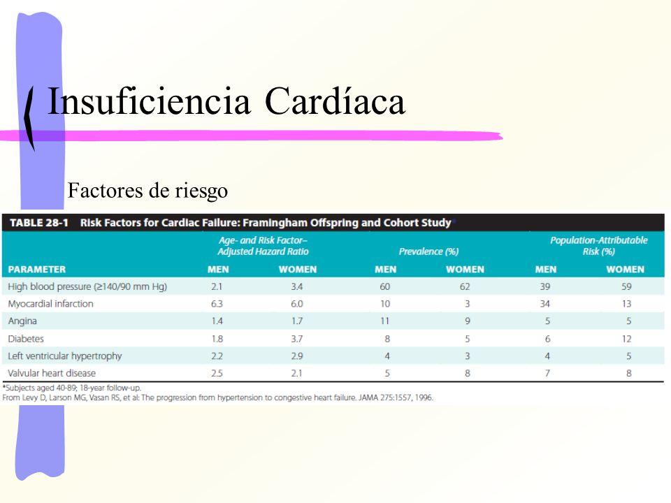 Insuficiencia Cardiaca Gasto Cardíaco Alto : Consecuencia de una reducción crónica de la resistencia periférica total.