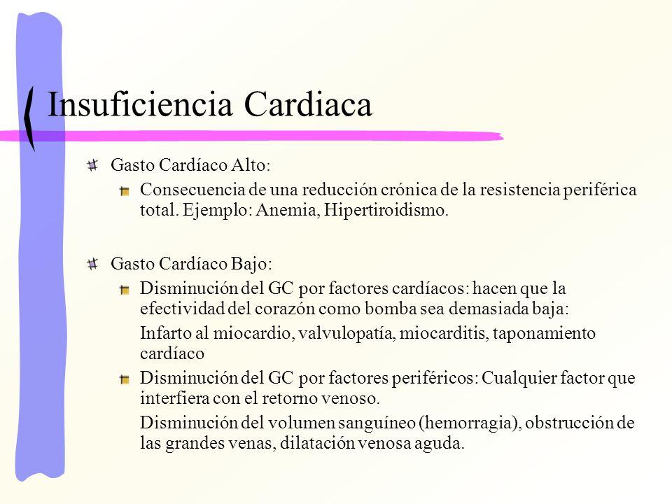 Insuficiencia Cardiaca Gasto Cardíaco Alto : Consecuencia de una reducción crónica de la resistencia periférica total. Ejemplo: Anemia, Hipertiroidism