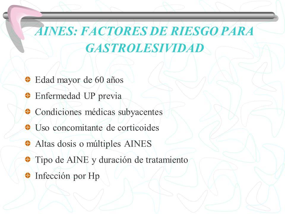 AINES: FACTORES DE RIESGO PARA GASTROLESIVIDAD Edad mayor de 60 años Enfermedad UP previa Condiciones médicas subyacentes Uso concomitante de corticoi