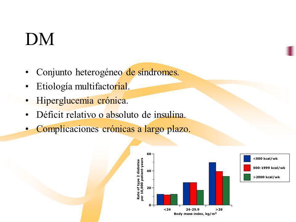 DM Conjunto heterogéneo de síndromes. Etiología multifactorial. Hiperglucemia crónica. Déficit relativo o absoluto de insulina. Complicaciones crónica