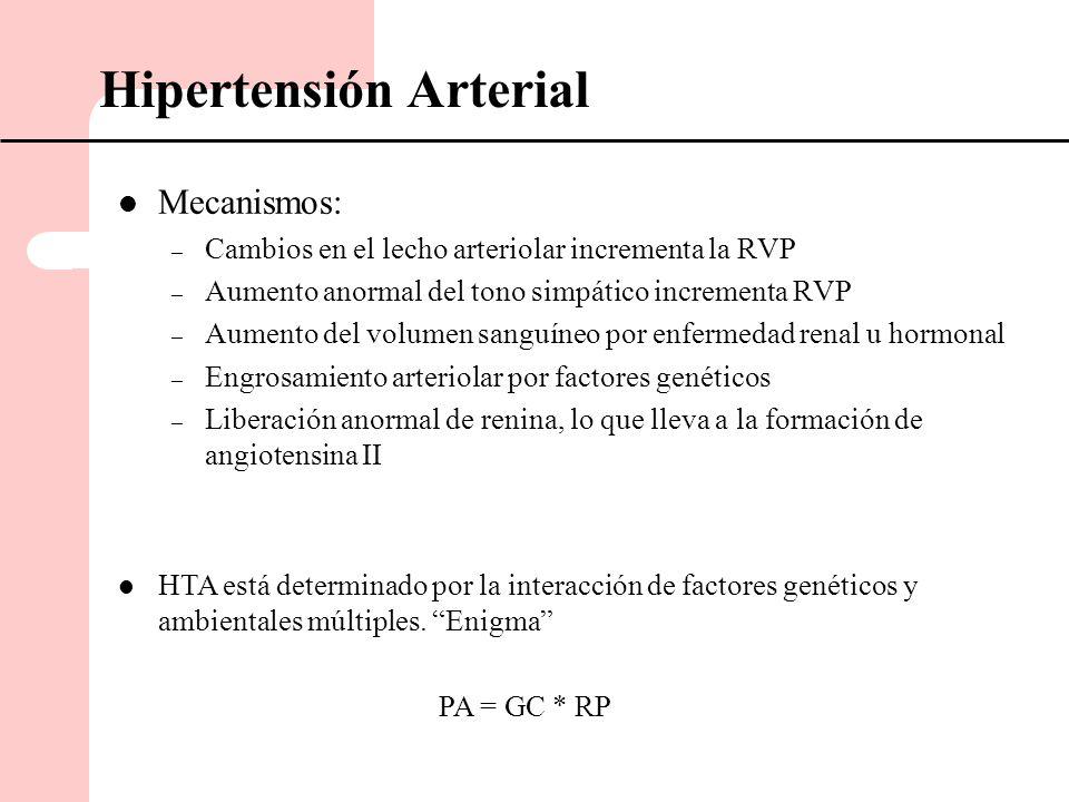 Rol de los riñones: – Sistema Renina – Angiotensina – Homeostasis del Na+: en relación a la velocidad de filtración glomerular y el Factor Natriurético Auricular.