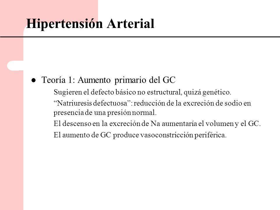 HIPERTENSION DEFECTO EN LA EXCRECION RENAL DE SODIO Retención de sal y agua Volumen plasmático Hormona natriurética Reactividad vascular GC RVP Hipertensión Arterial