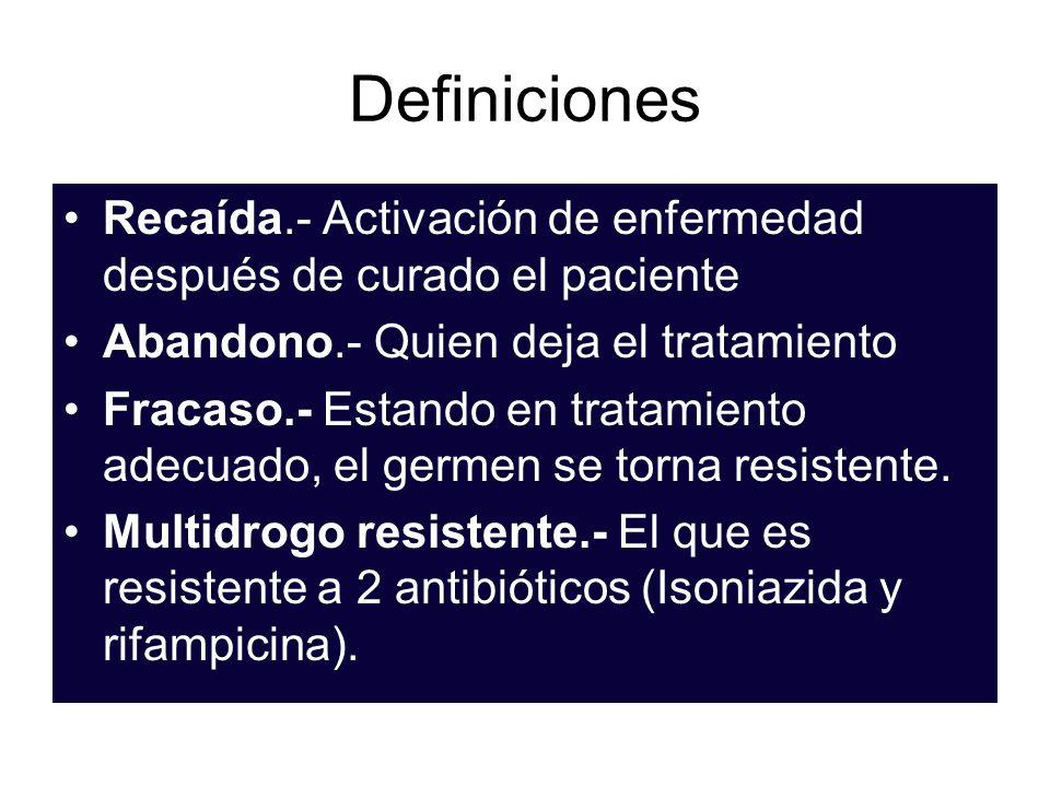Definiciones Recaída.- Activación de enfermedad después de curado el paciente Abandono.- Quien deja el tratamiento Fracaso.- Estando en tratamiento ad