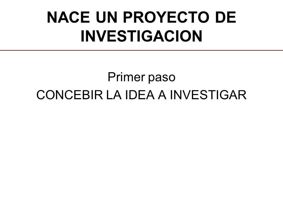 NACE UN PROYECTO DE INVESTIGACION Primer paso CONCEBIR LA IDEA A INVESTIGAR