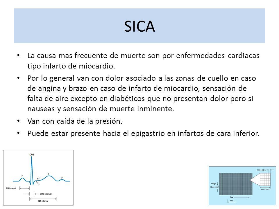 SICA La causa mas frecuente de muerte son por enfermedades cardiacas tipo infarto de miocardio. Por lo general van con dolor asociado a las zonas de c