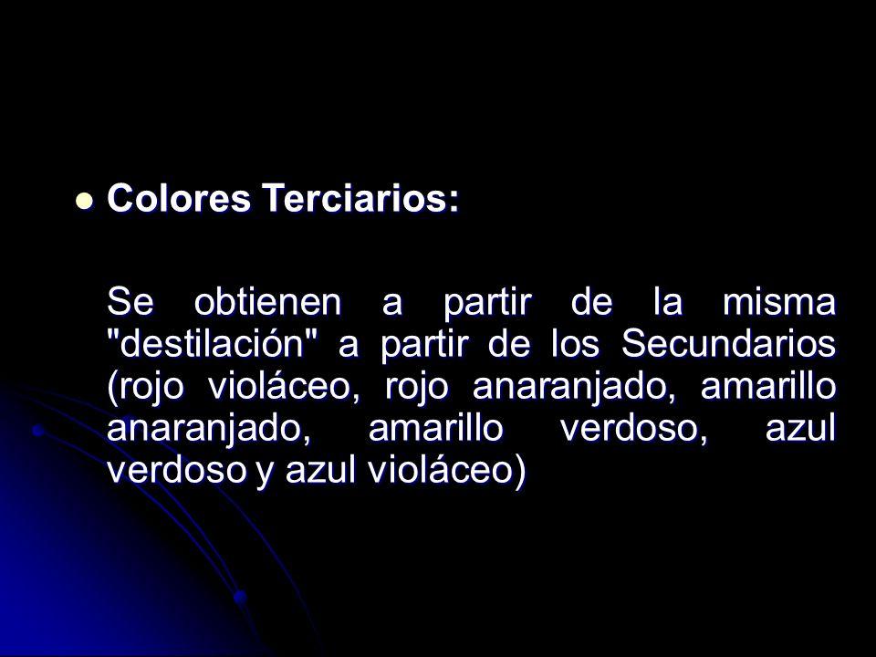 Colores Terciarios: Colores Terciarios: Se obtienen a partir de la misma