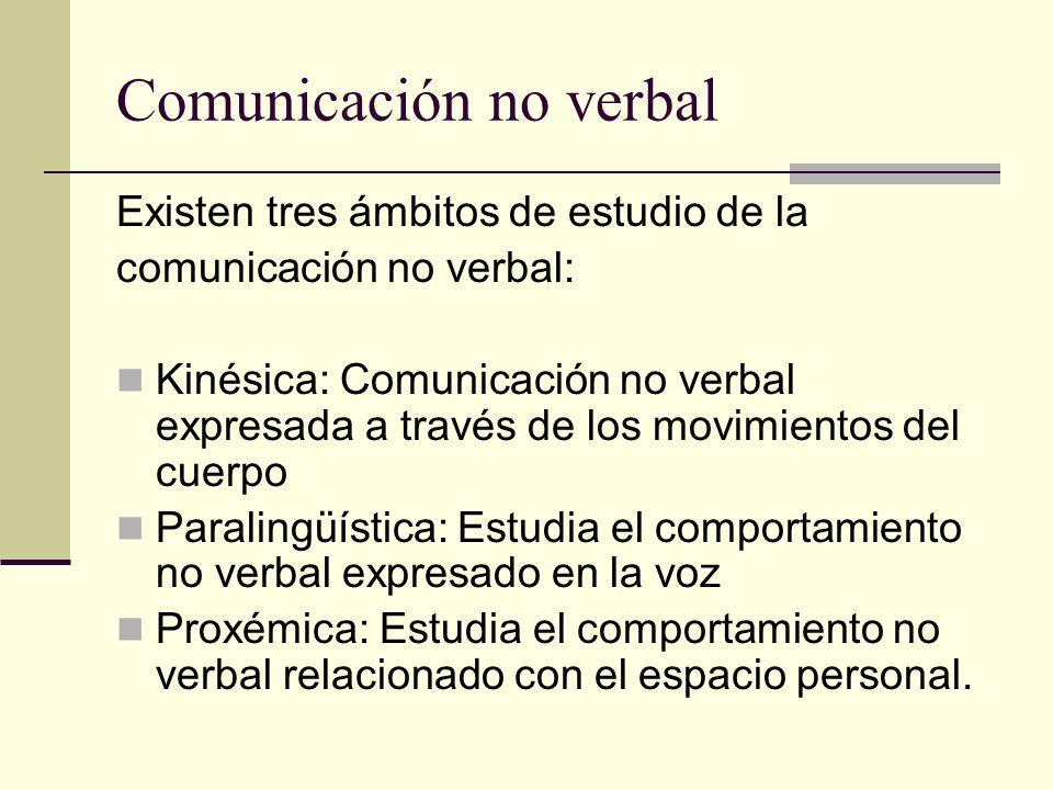 Comunicación no verbal Existen tres ámbitos de estudio de la comunicación no verbal: Kinésica: Comunicación no verbal expresada a través de los movimi