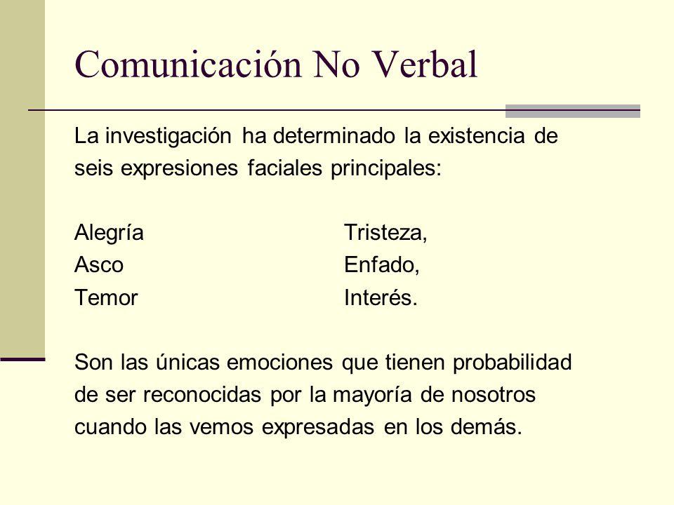 Comunicación No Verbal La investigación ha determinado la existencia de seis expresiones faciales principales: AlegríaTristeza, AscoEnfado, TemorInter