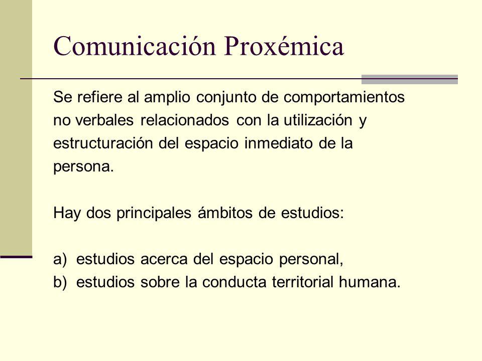 Comunicación Proxémica Se refiere al amplio conjunto de comportamientos no verbales relacionados con la utilización y estructuración del espacio inmed