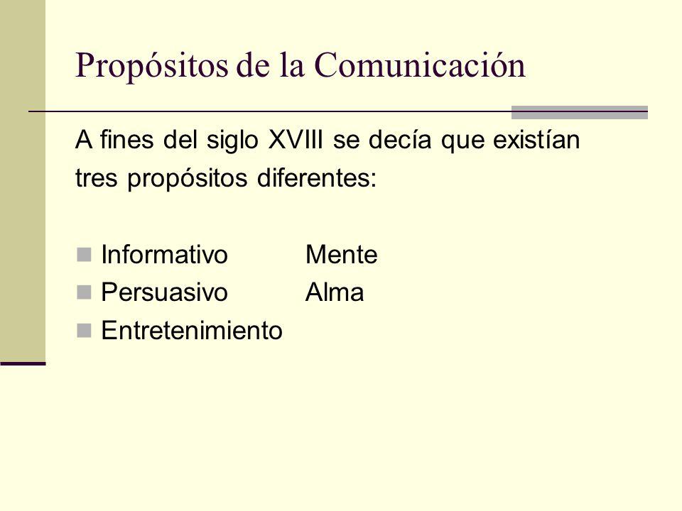 Propósitos de la Comunicación A fines del siglo XVIII se decía que existían tres propósitos diferentes: Informativo Mente Persuasivo Alma Entretenimie