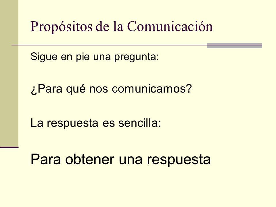 Propósitos de la Comunicación Sigue en pie una pregunta: ¿Para qué nos comunicamos? La respuesta es sencilla: Para obtener una respuesta